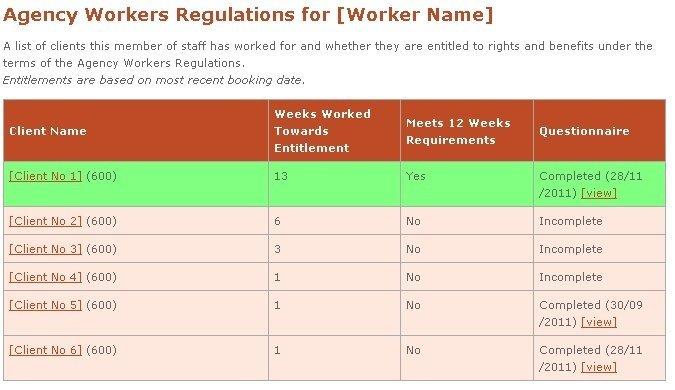 Preparing for the New Agency Worker Regulations – Part 1: Tracking your Workers