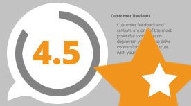 Review Systems